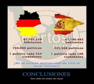 Diferencia entre España y Alemania